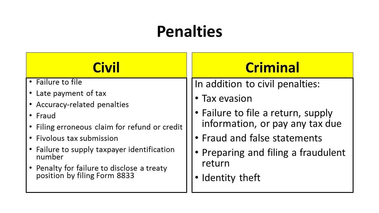 tax filing penalties in jacksonville
