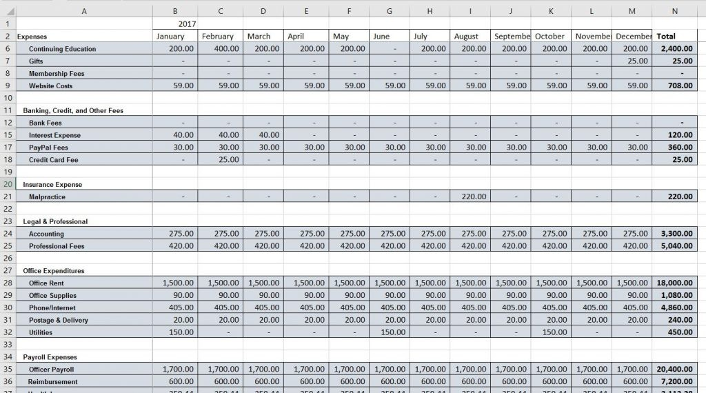sample budget (click for enlarged view)